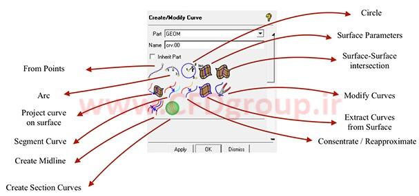 ایجاد خط در نرم افزار icem cfd