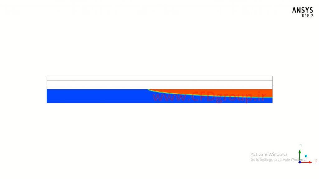 شبیه سازی ذوب و انجماد در انسیس فلوئنت جریان های چندفازی و دو فازی