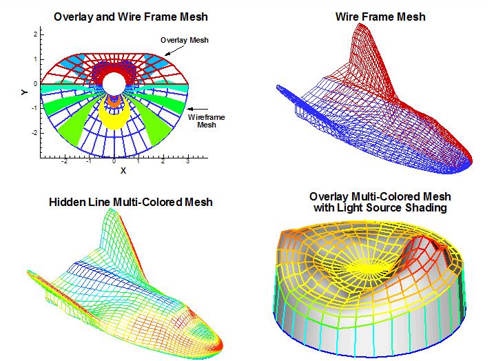 نمودار گرید در تک پلات - tecplot