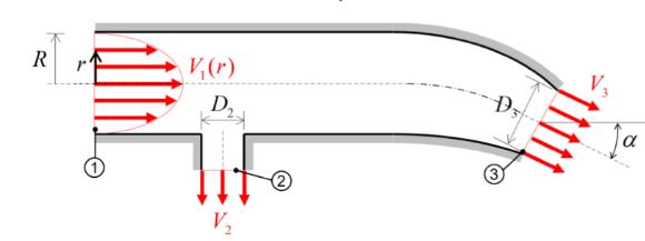 یو دی اف در فلوئنت برای سرعت - velocity udf fluent