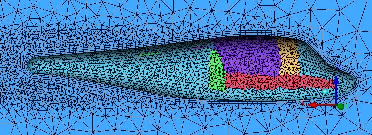 انواع مش بندی در انسیس - استفاده از روش Octree