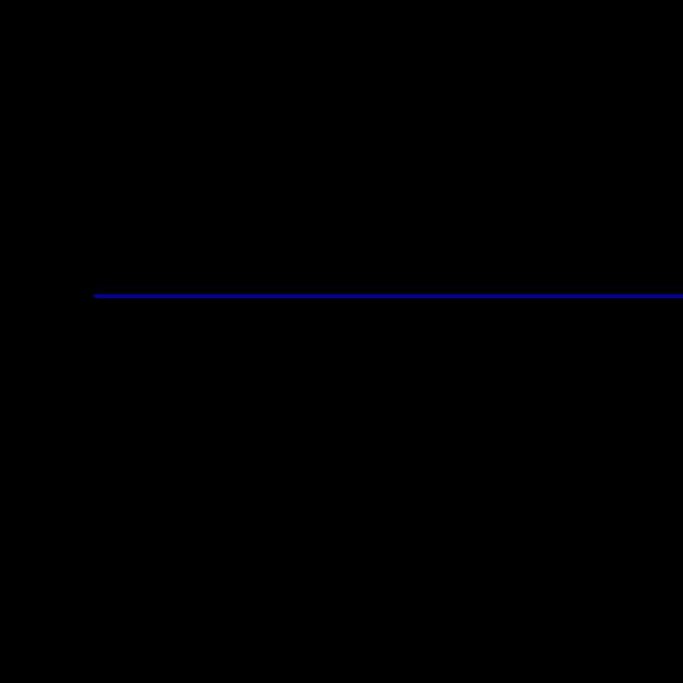 سیالات غیرنیوتنی سیالات رئوپکتیک (Rheopectic) و تیکسوتروپیک (Thixotropic)