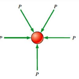 مرکز فشار - فشار مطلق و نسبی